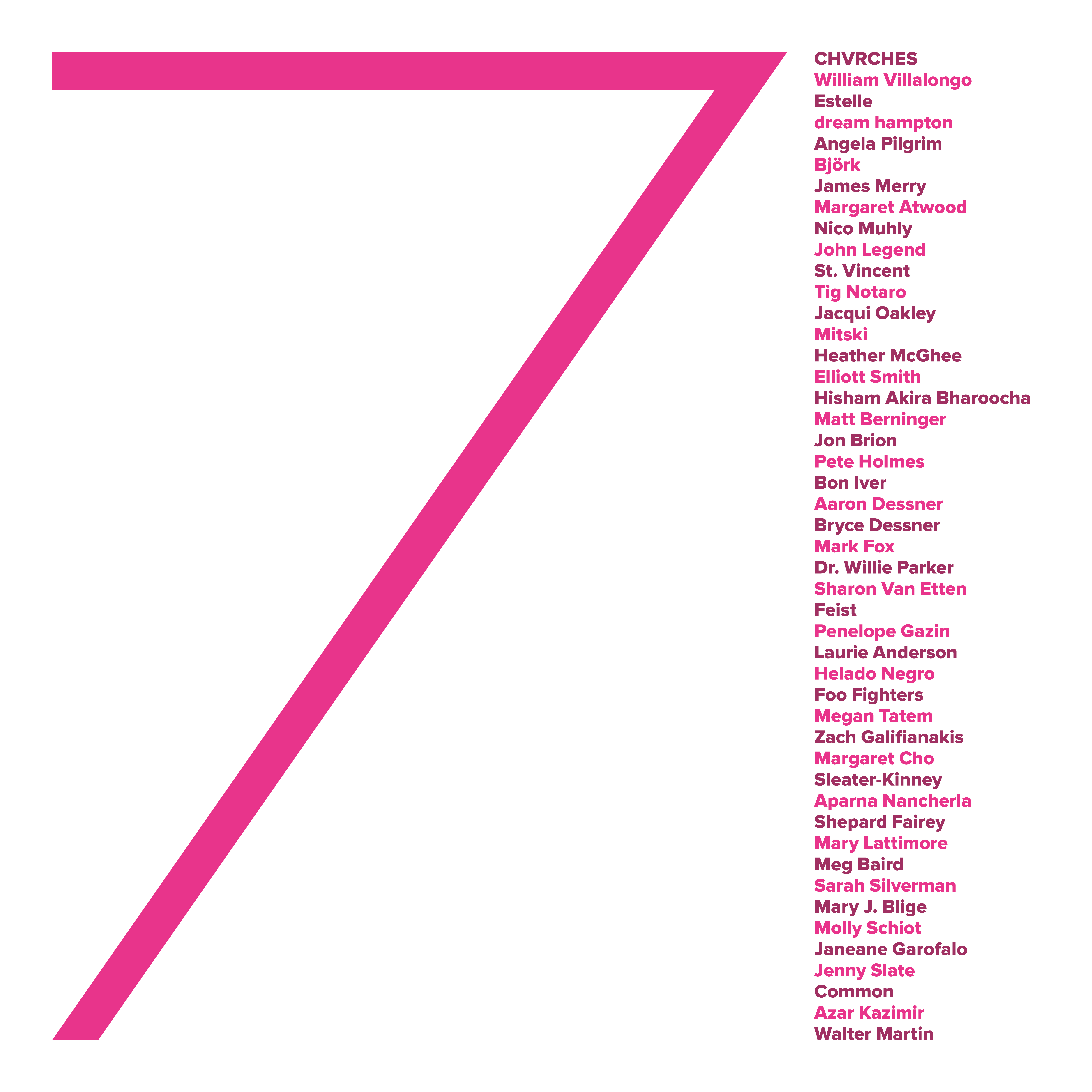 Cover of 7 Inches for Planned Parenthood